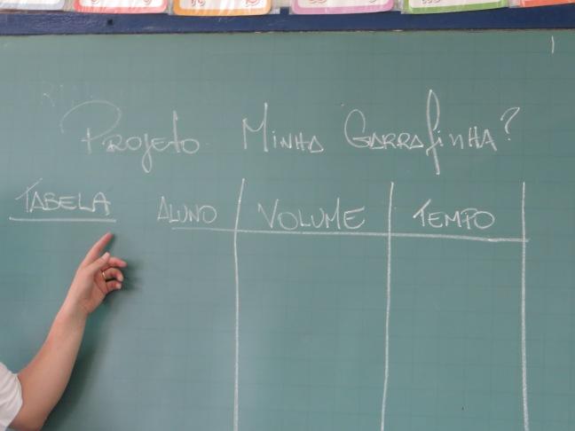 O professor apresentou a tabela que os alunos teriam que preencher
