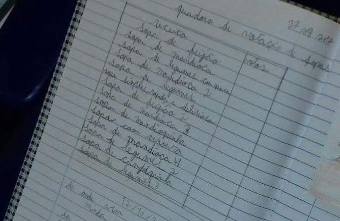 Sequencia didática sobre plantas. Anos iniciais, ensino fundamental. Aulas de ciências. Plano de aula